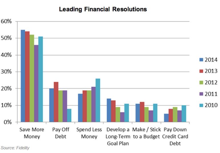 FinancialResolution
