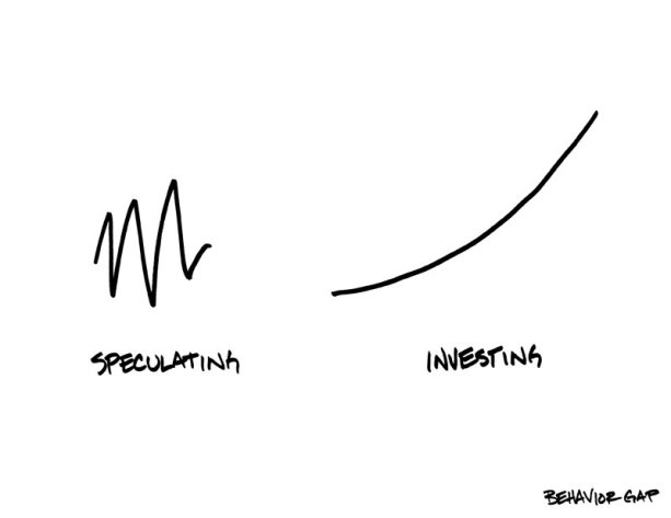 investing-is-not-the-same-as-speculating